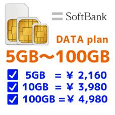 SIM CARD  Softbank DATA